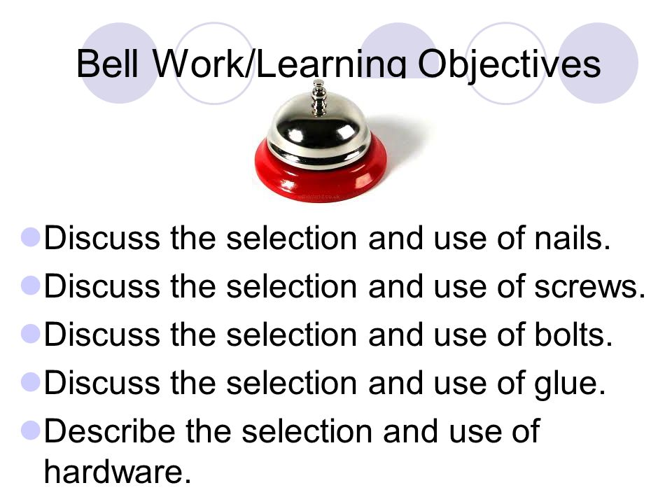 Bell Work/Learning Objectives