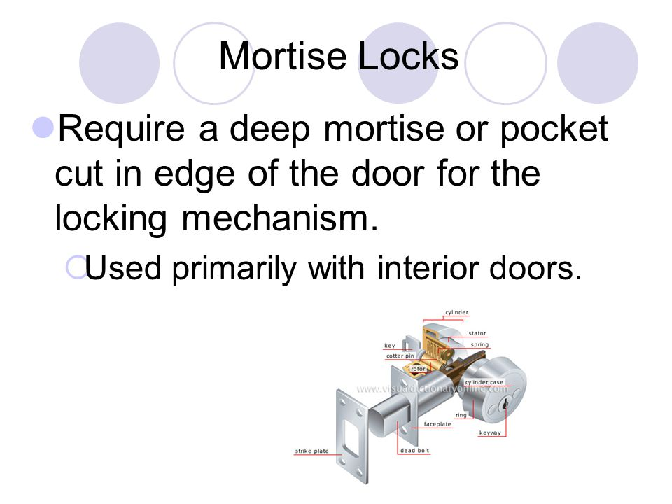 Mortise Locks Require a deep mortise or pocket cut in edge of the door for the locking mechanism.