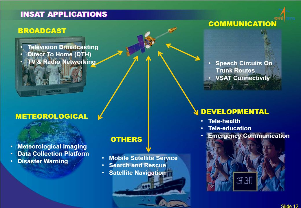 INSAT APPLICATIONS COMMUNICATION BROADCAST DEVELOPMENTAL