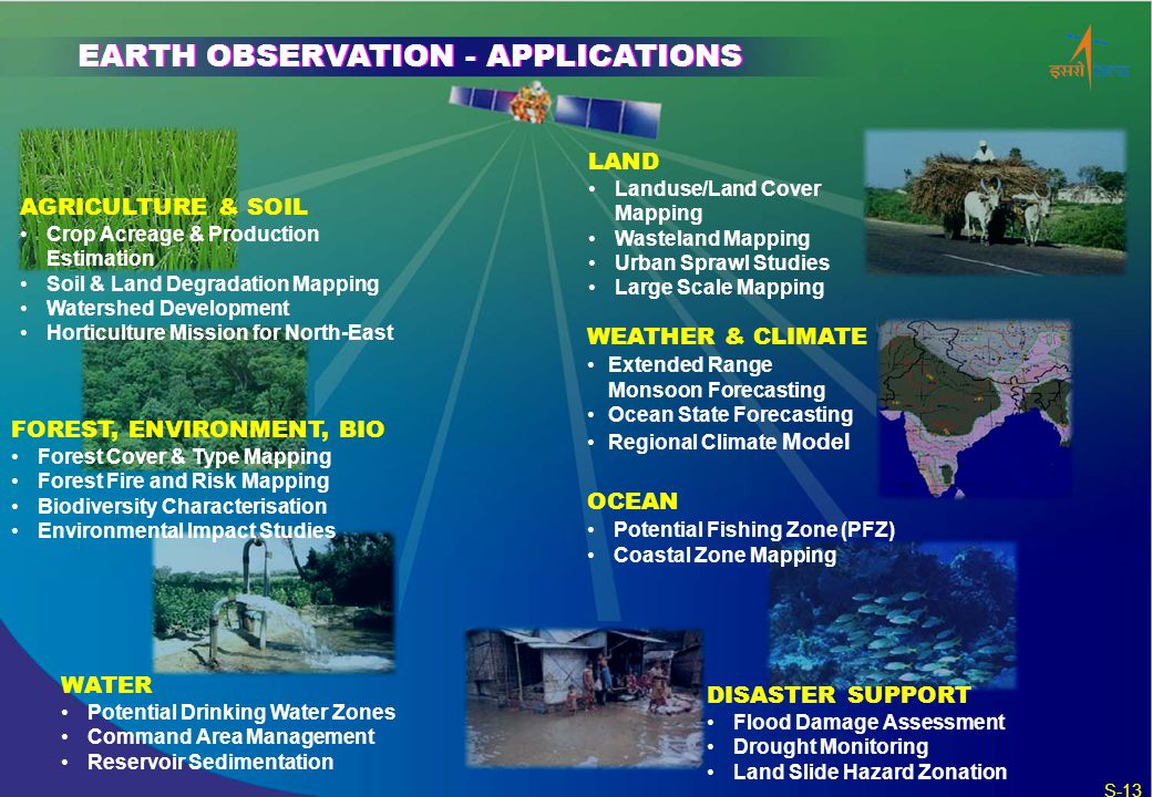 EARTH OBSERVATION - APPLICATIONS