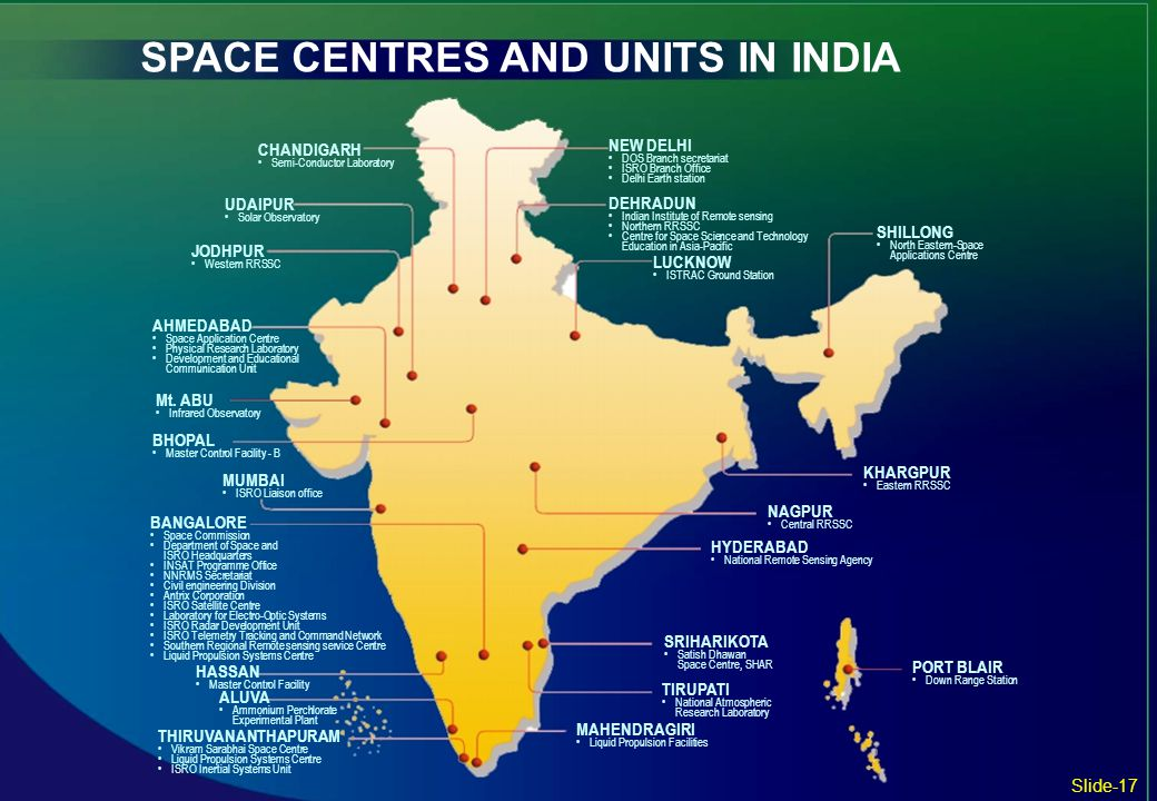 SPACE CENTRES AND UNITS IN INDIA