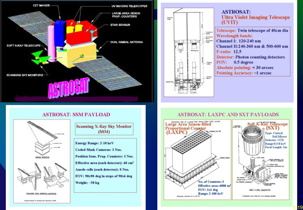 ASTROSAT S-19