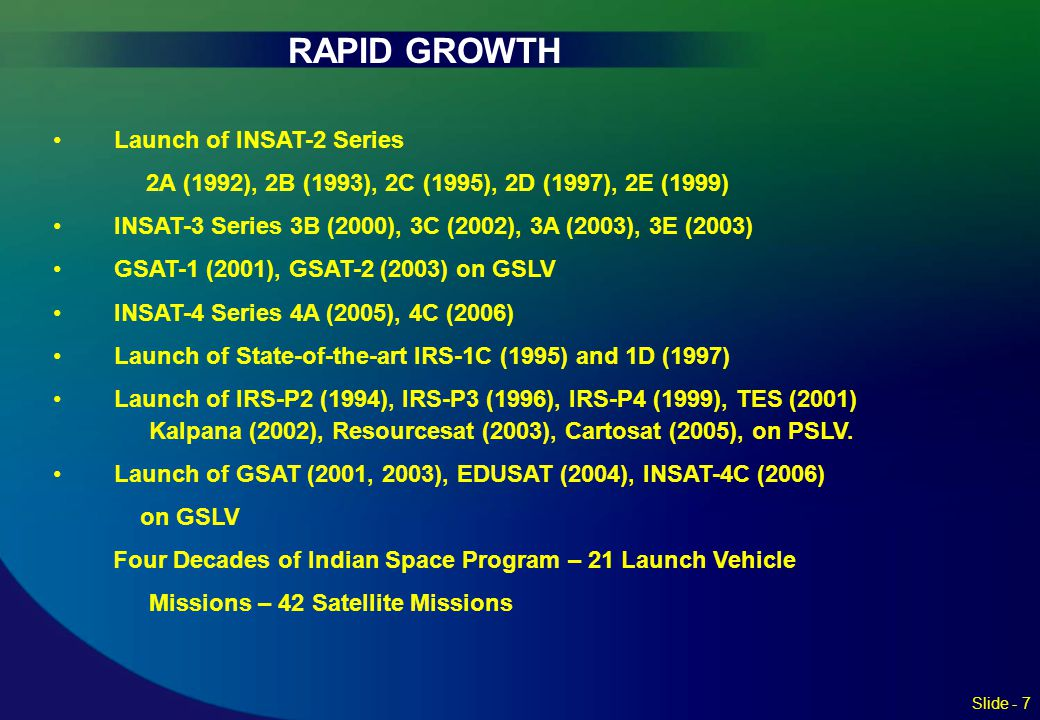 RAPID GROWTH Launch of INSAT-2 Series