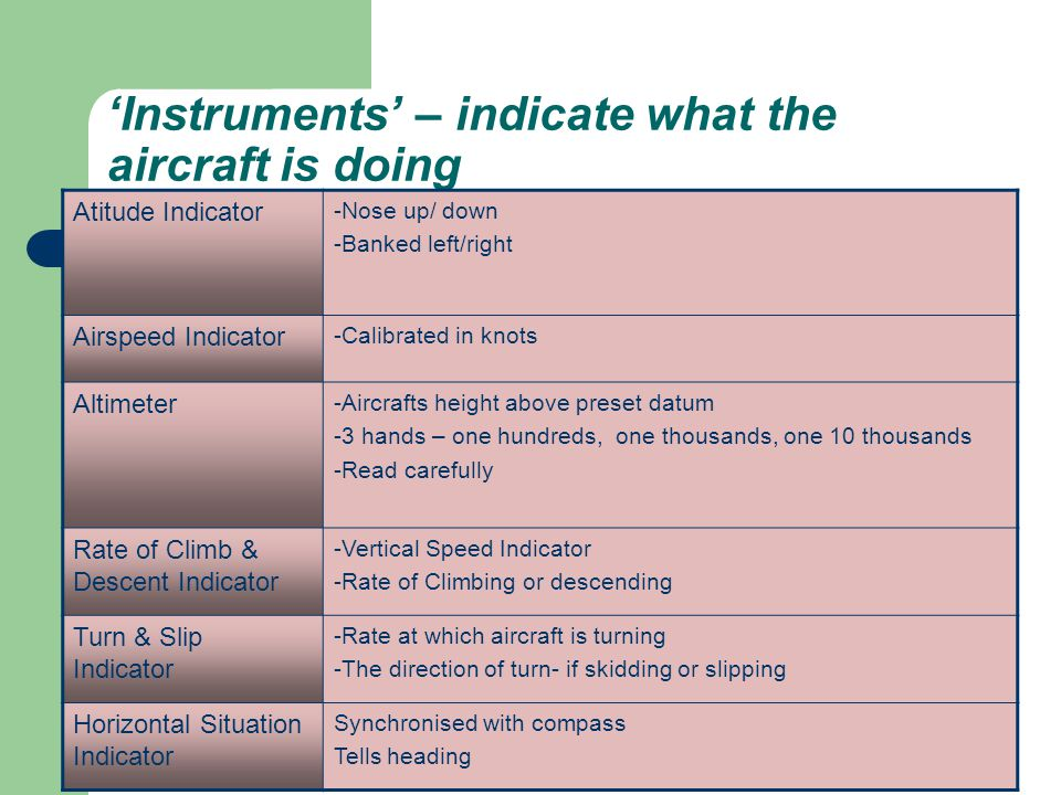 'Instruments' – indicate what the aircraft is doing