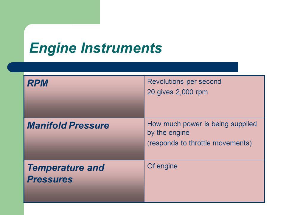 Engine Instruments RPM Manifold Pressure Temperature and Pressures