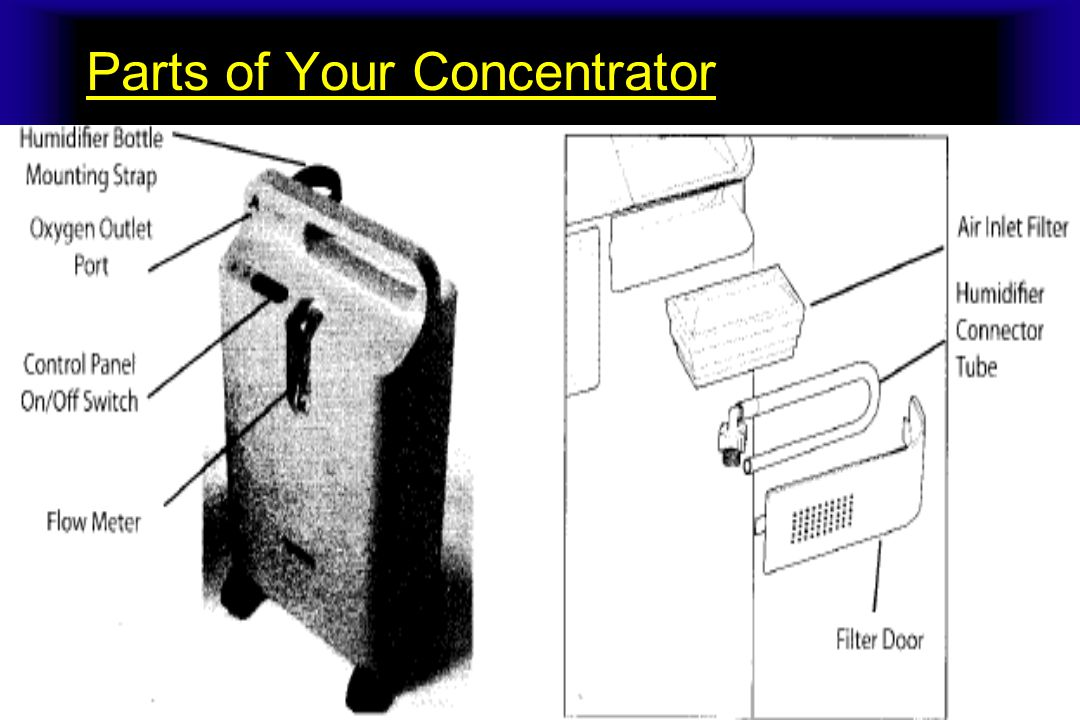 Parts of Your Concentrator