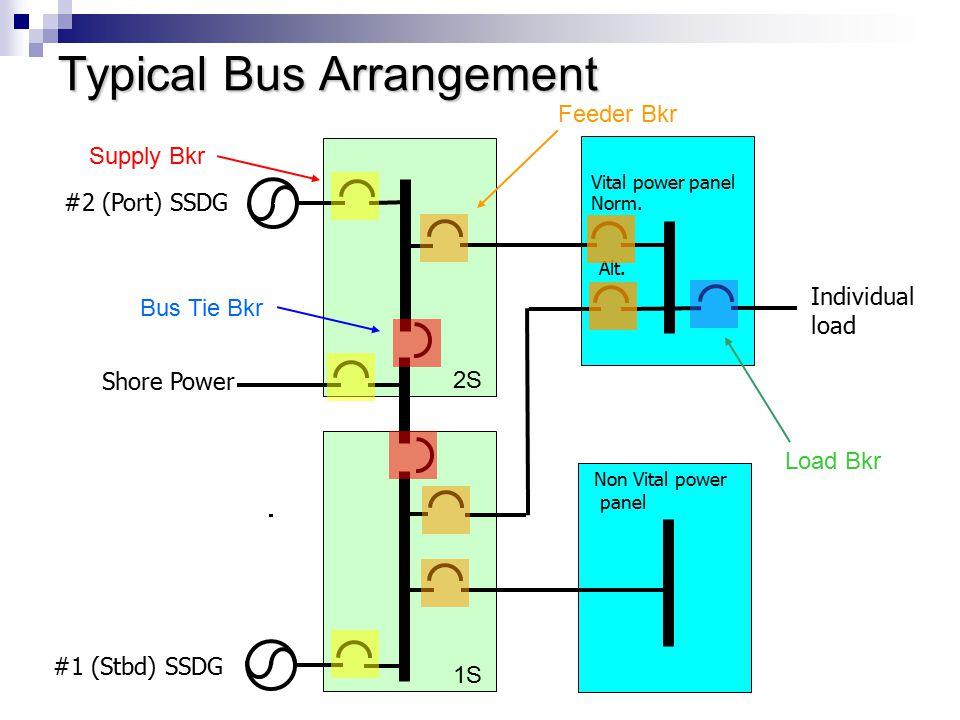 Typical Bus Arrangement