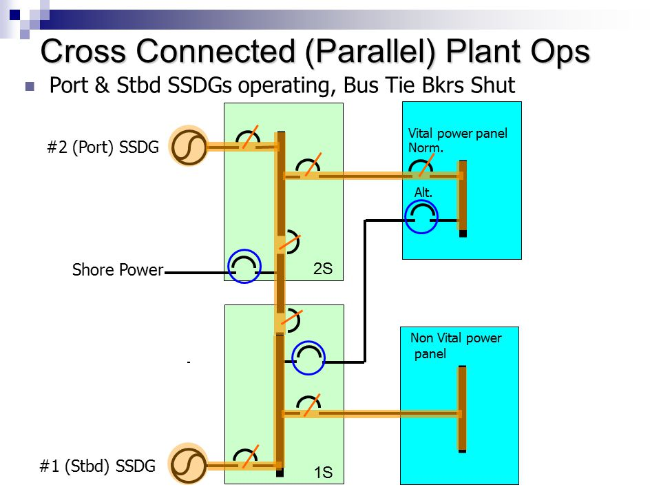 Cross Connected (Parallel) Plant Ops