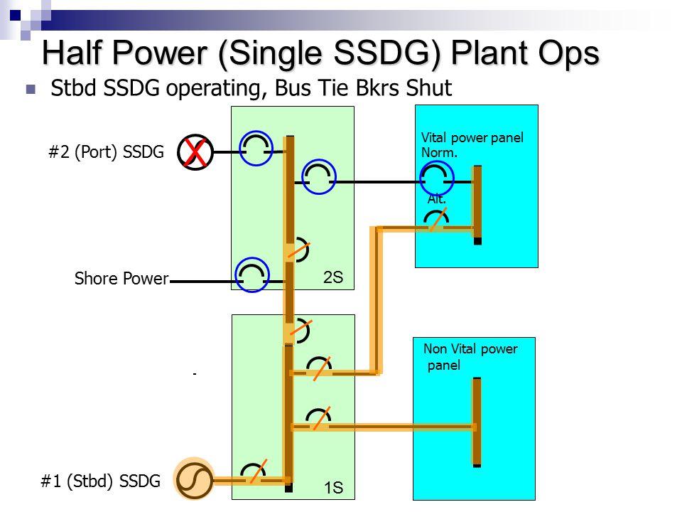 Half Power (Single SSDG) Plant Ops