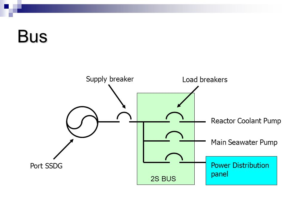 Bus Supply breaker Load breakers Reactor Coolant Pump