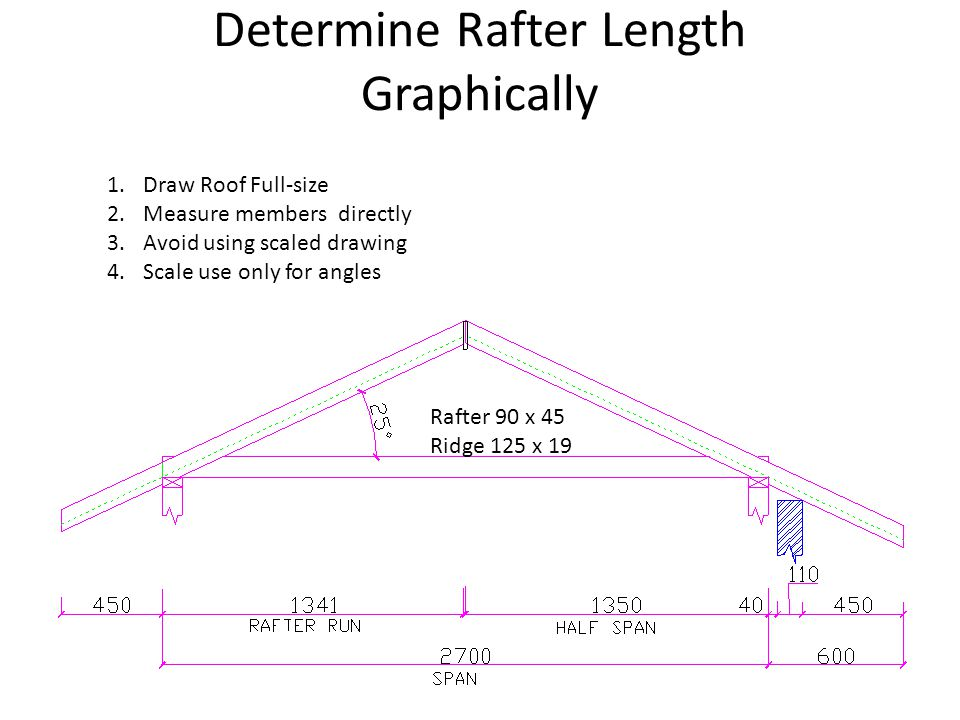 Determine Rafter Length Graphically