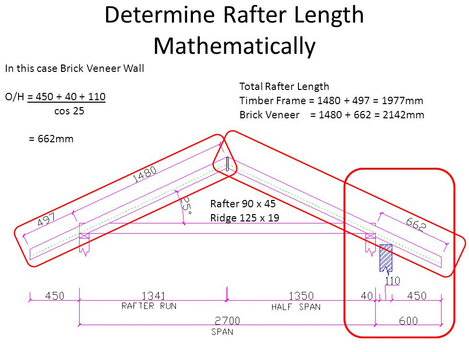 Determine Rafter Length Mathematically