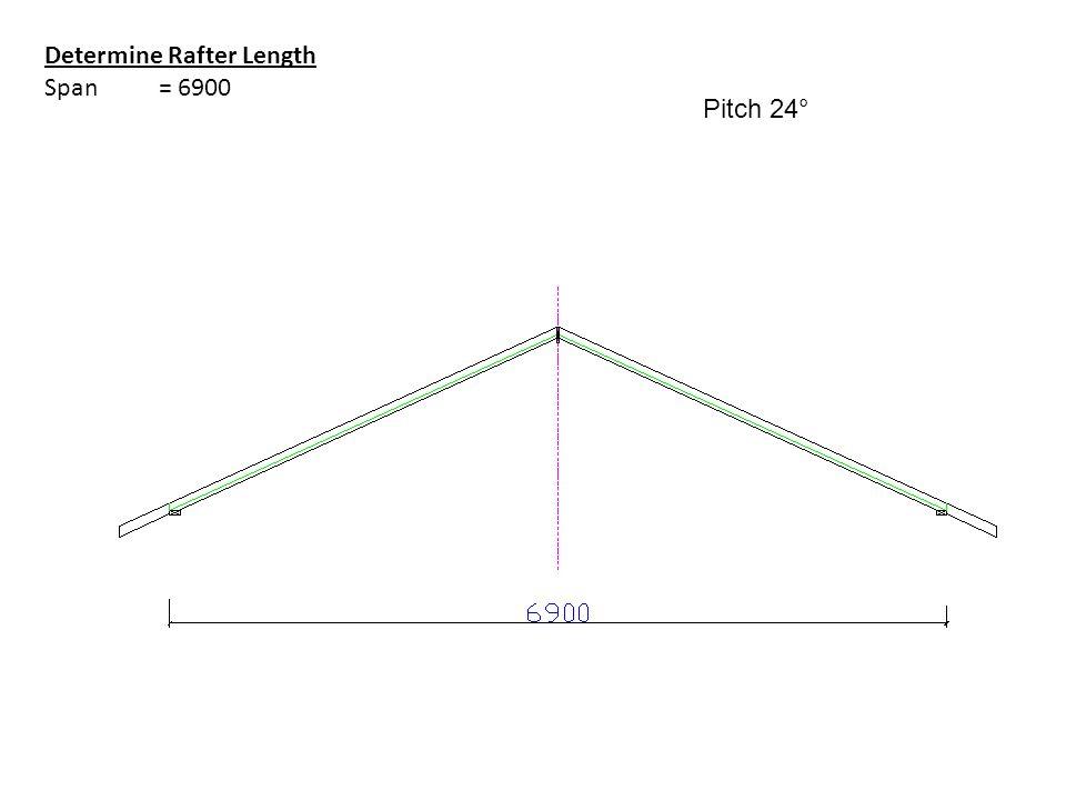 Determine Rafter Length