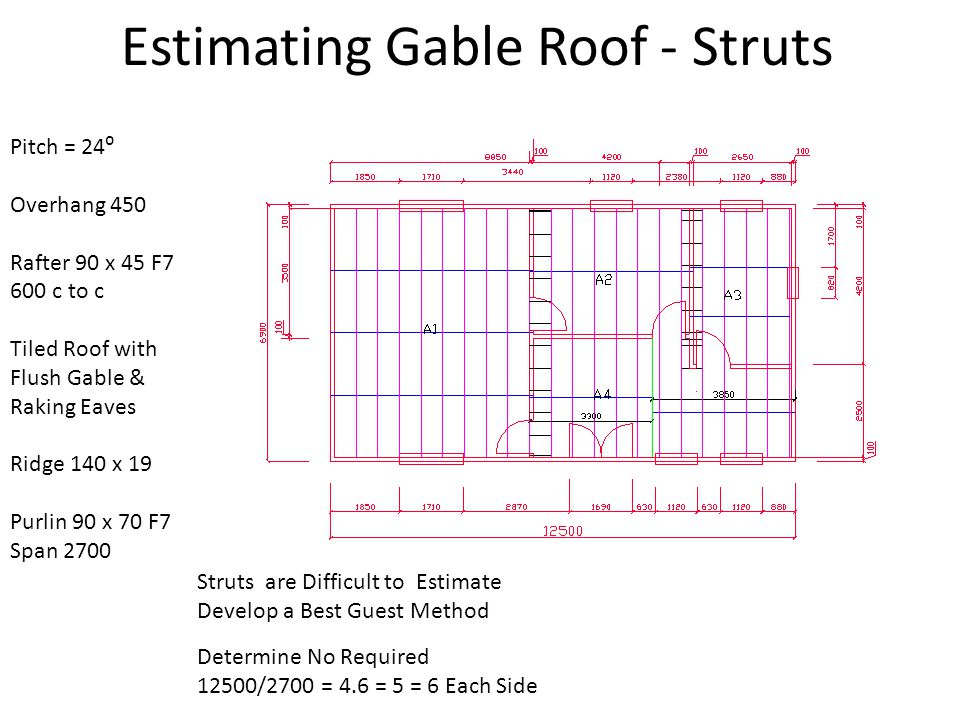 Estimating Gable Roof - Struts