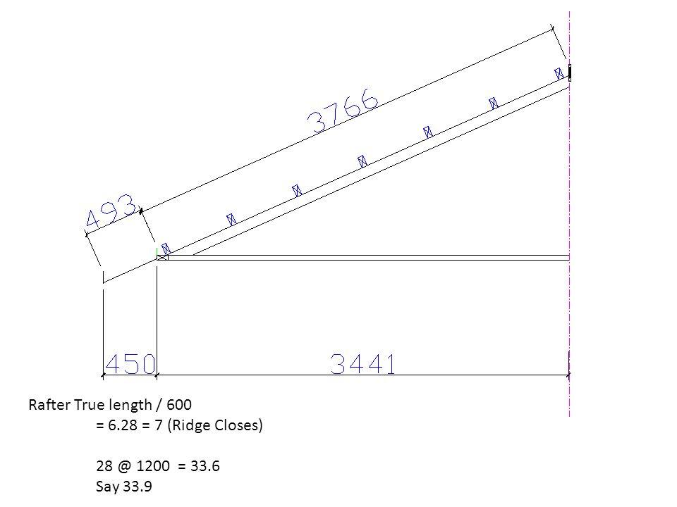 Rafter True length / 600 = 6.28 = 7 (Ridge Closes) 28 @ 1200 = 33.6 Say 33.9