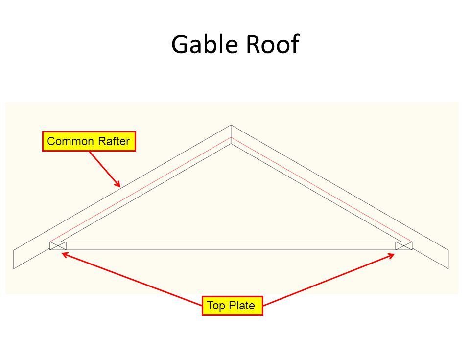 27 Gable Roof Common Rafter Top Plate