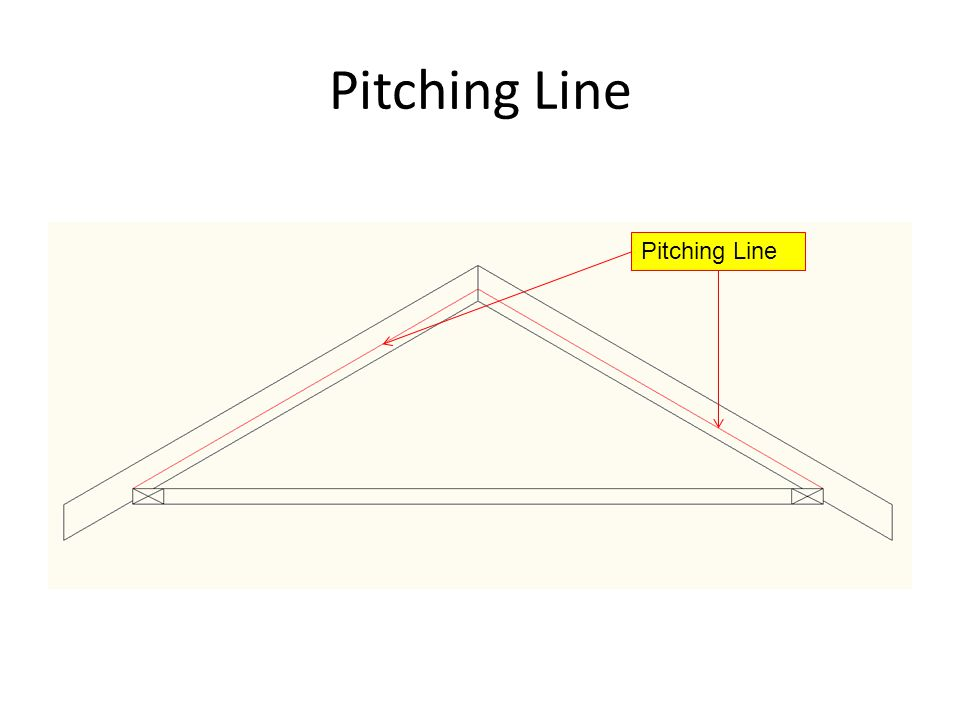 Pitching Line Pitching Line