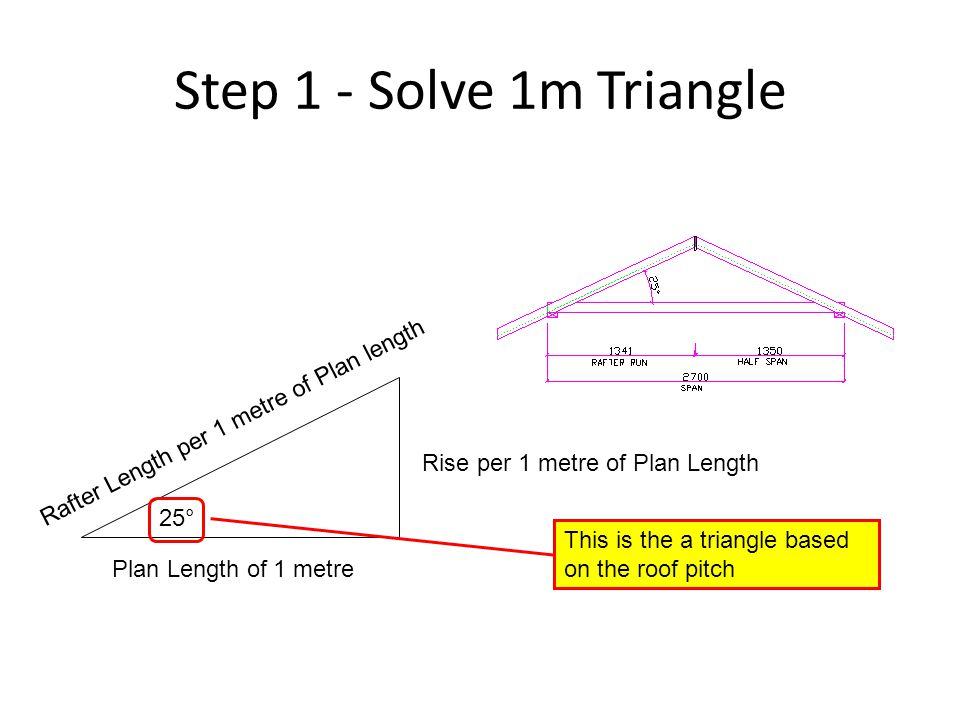 Step 1 - Solve 1m Triangle Rafter Length per 1 metre of Plan length