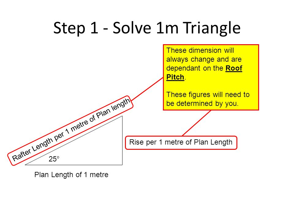 Step 1 - Solve 1m Triangle These dimension will always change and are dependant on the Roof Pitch. These figures will need to be determined by you.