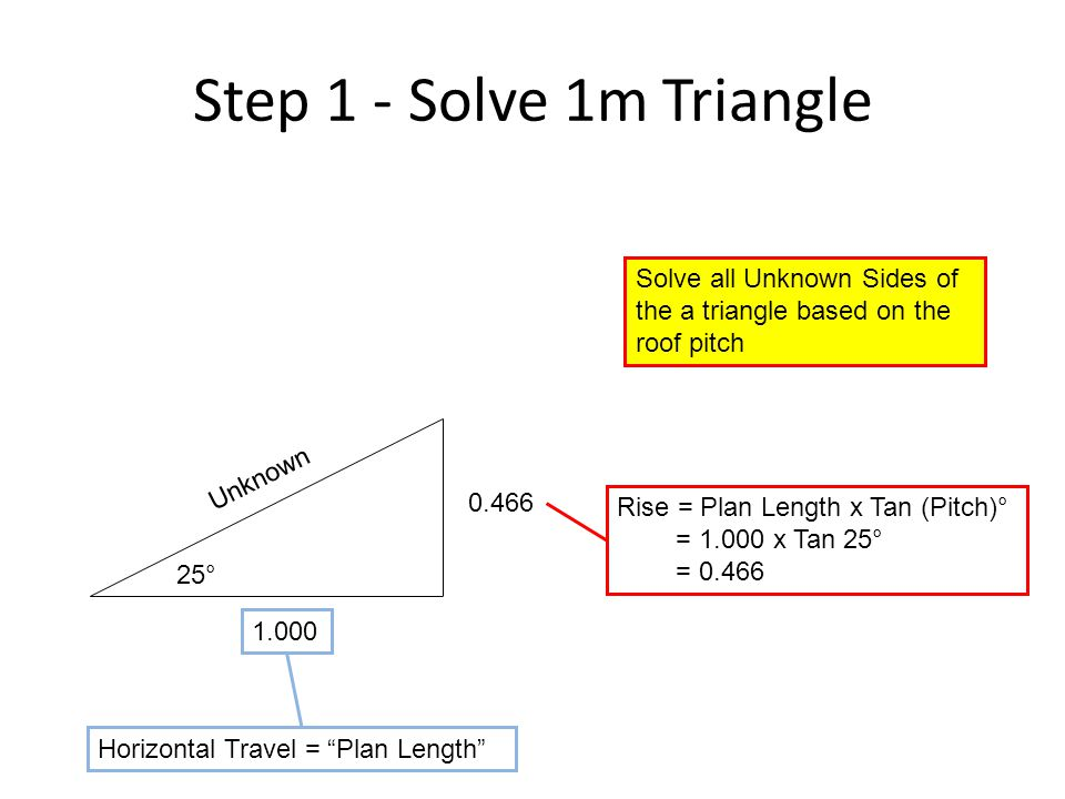 Step 1 - Solve 1m Triangle Solve all Unknown Sides of the a triangle based on the roof pitch. Unknown.