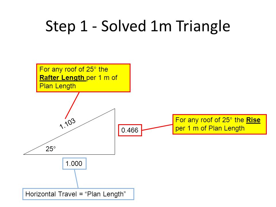 Step 1 - Solved 1m Triangle