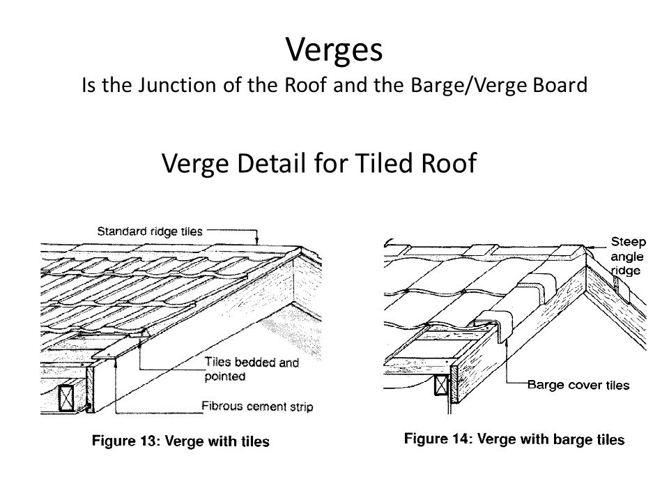 Verges Is the Junction of the Roof and the Barge/Verge Board