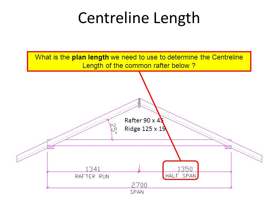 Centreline Length What is the plan length we need to use to determine the Centreline Length of the common rafter below