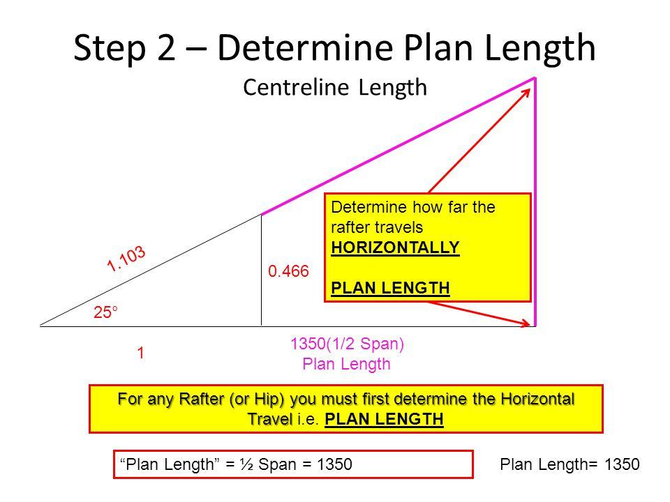 Step 2 – Determine Plan Length Centreline Length