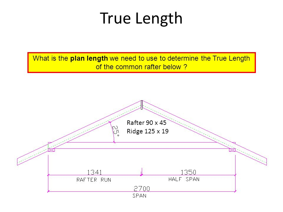 True Length What is the plan length we need to use to determine the True Length of the common rafter below