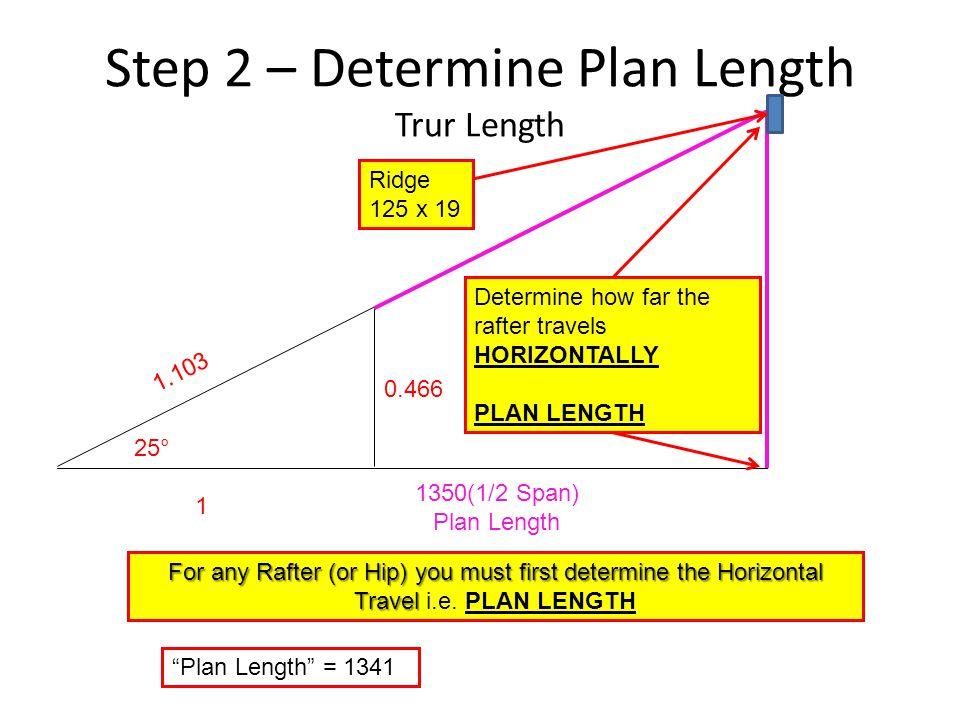 Step 2 – Determine Plan Length Trur Length