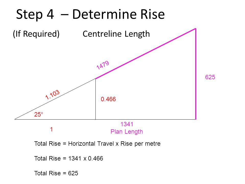 Step 4 – Determine Rise (If Required) Centreline Length