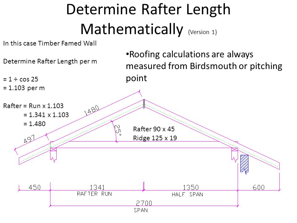 Determine Rafter Length Mathematically (Version 1)
