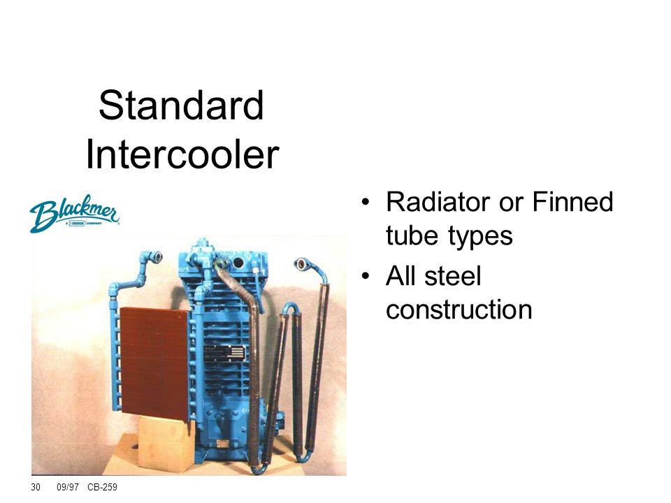 Standard Intercooler Radiator or Finned tube types