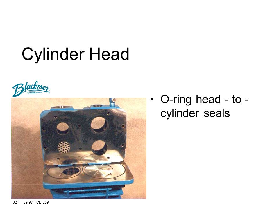 Cylinder Head O-ring head - to - cylinder seals