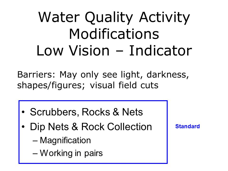 Water Quality Activity Modifications Low Vision – Indicator