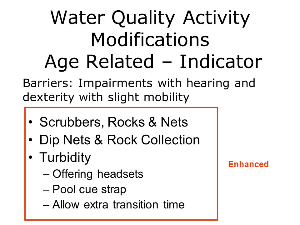 Water Quality Activity Modifications Age Related – Indicator