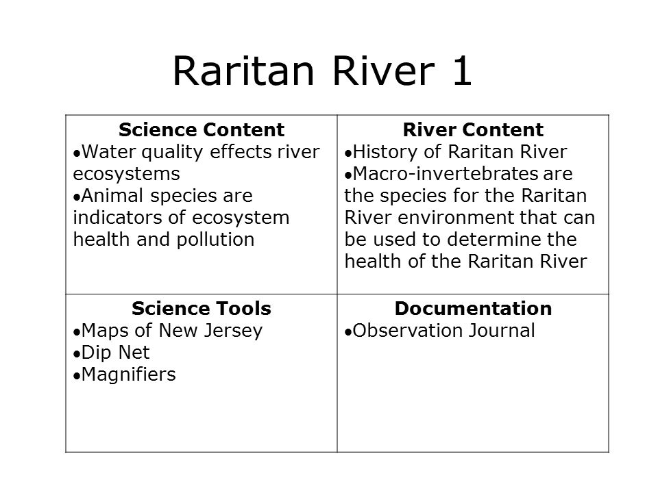 Raritan River 1 Science Content Water quality effects river ecosystems