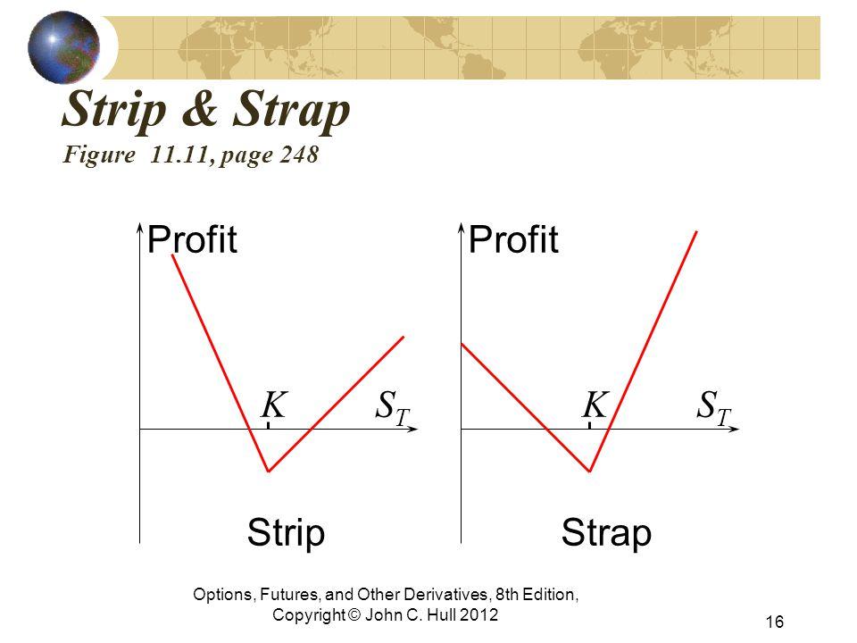 Strip & Strap Figure 11.11, page 248