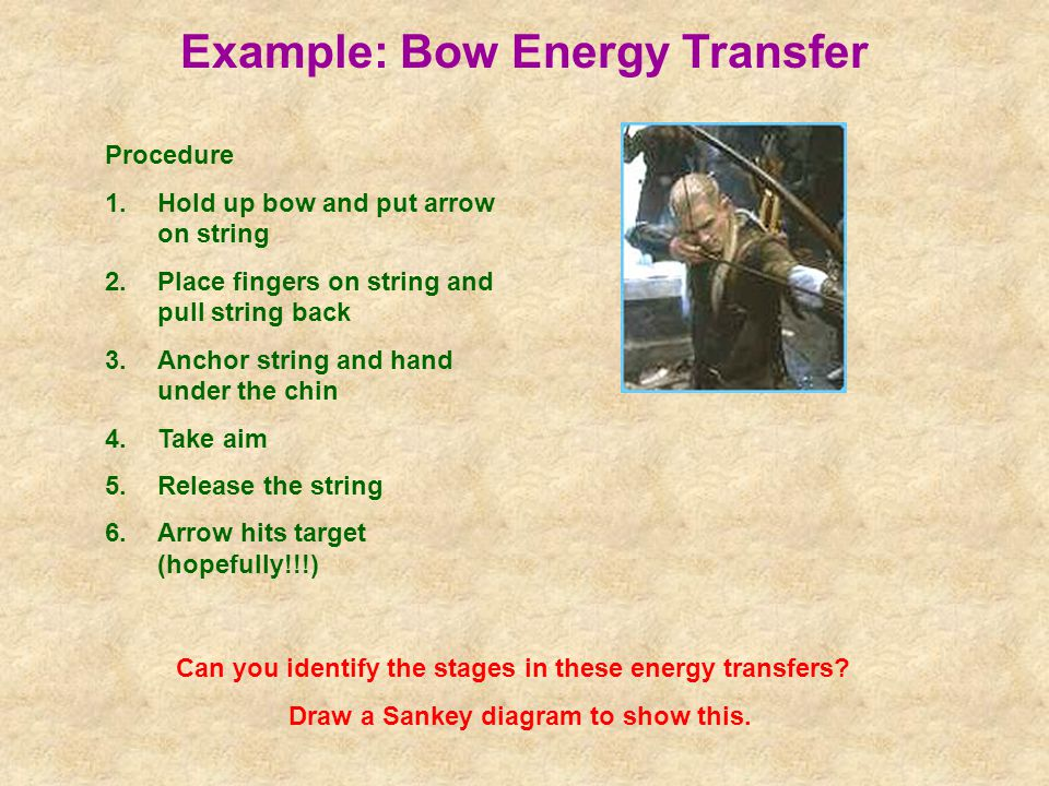 Example: Bow Energy Transfer