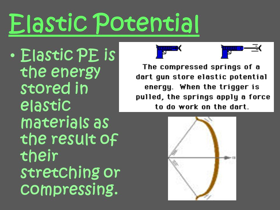 Elastic Potential Elastic PE is the energy stored in elastic materials as the result of their stretching or compressing.