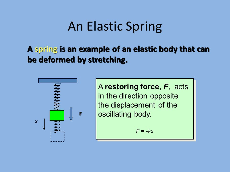 An Elastic Spring A spring is an example of an elastic body that can be deformed by stretching. x.