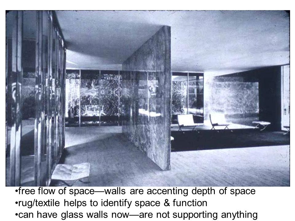 free flow of space—walls are accenting depth of space