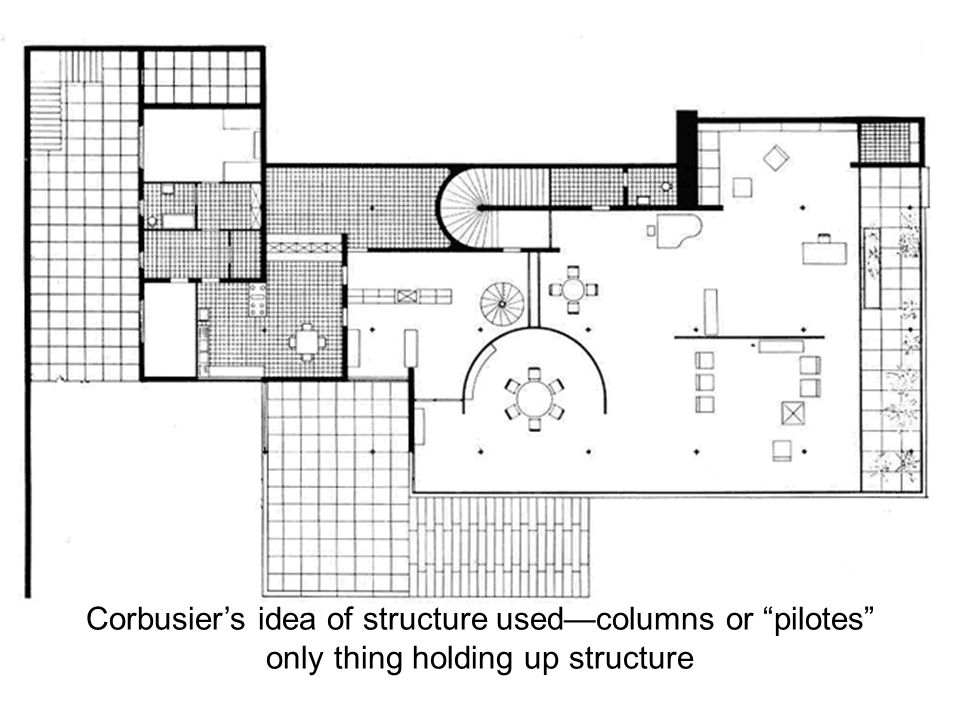 Corbusier's idea of structure used—columns or pilotes