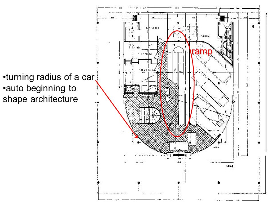 ramp turning radius of a car auto beginning to shape architecture