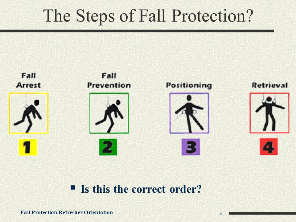 The Steps of Fall Protection