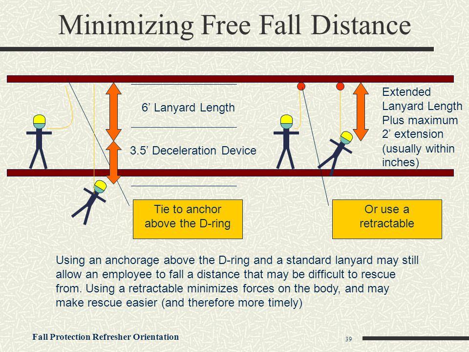 Minimizing Free Fall Distance