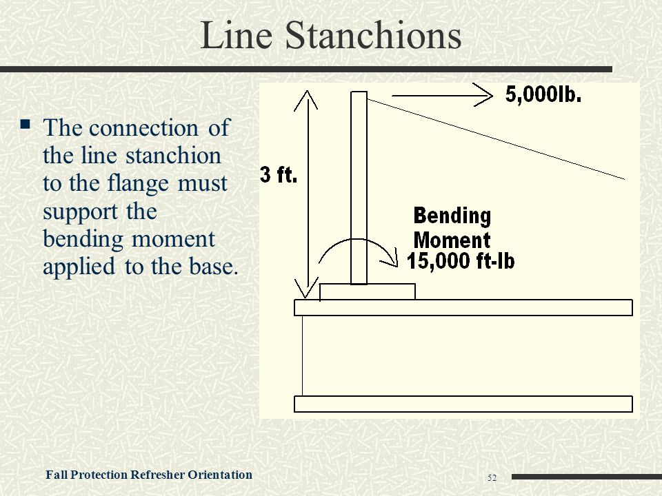 Line Stanchions The connection of the line stanchion to the flange must support the bending moment applied to the base.