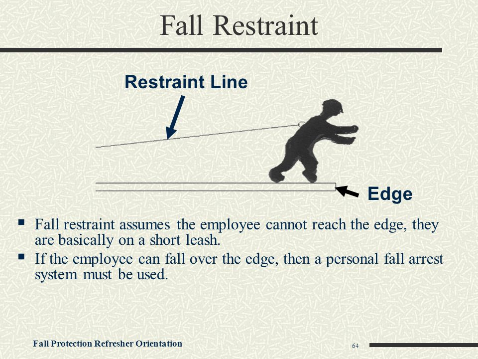 Fall Restraint Restraint Line Edge