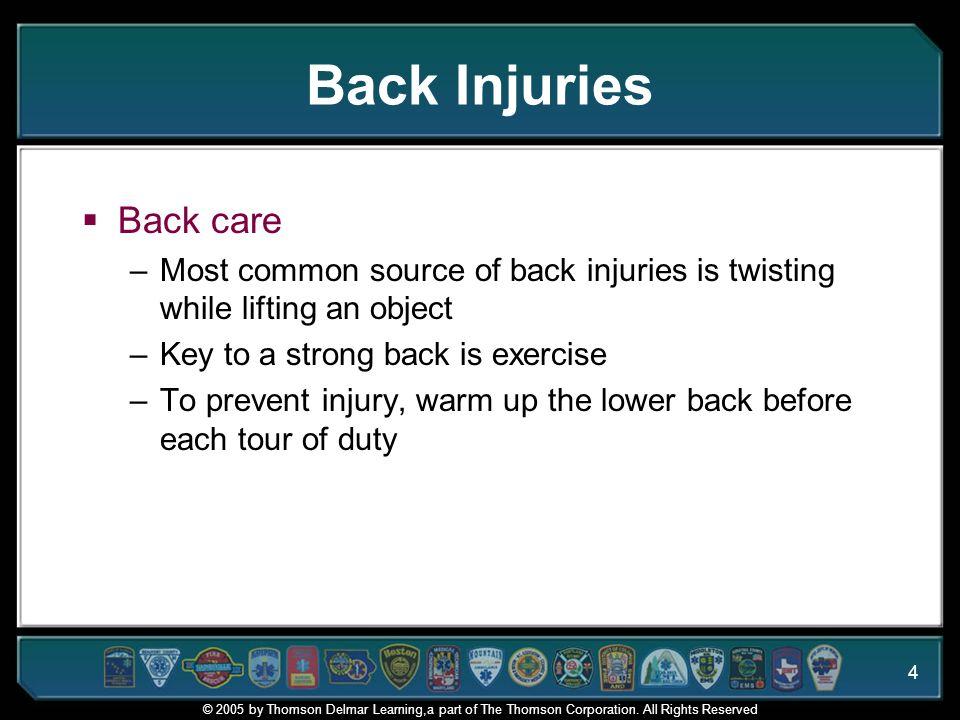Back Injuries Back care