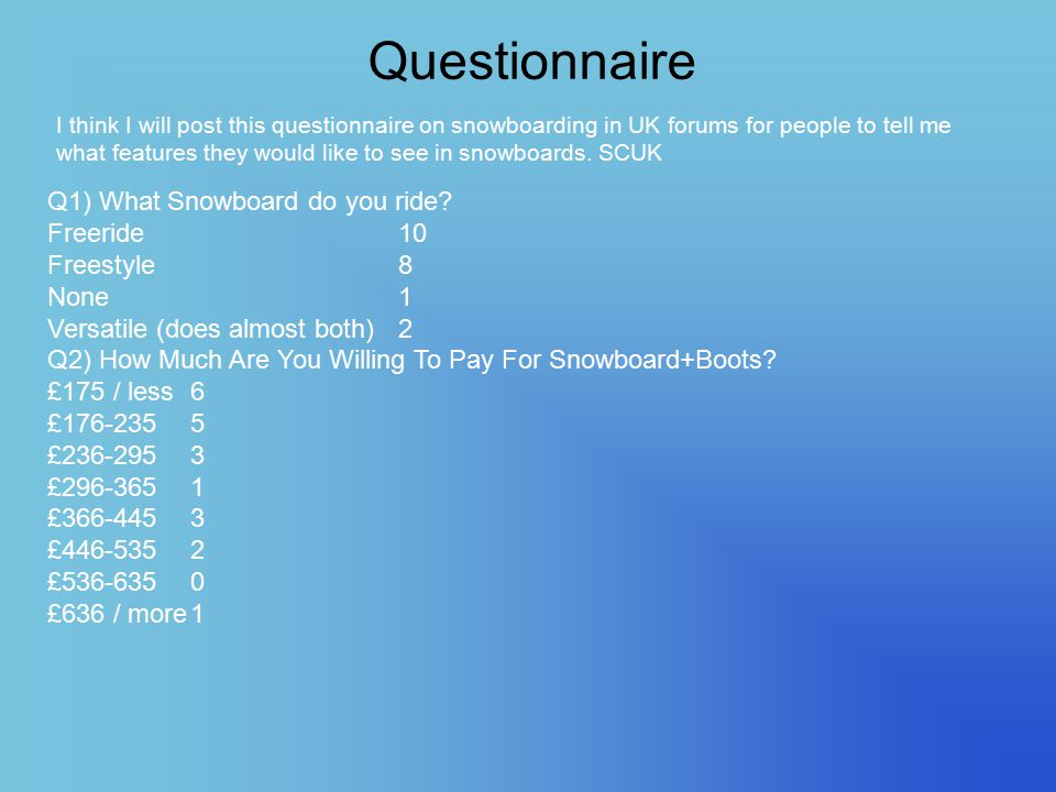 Questionnaire Q1) What Snowboard do you ride Freeride 10 Freestyle 8